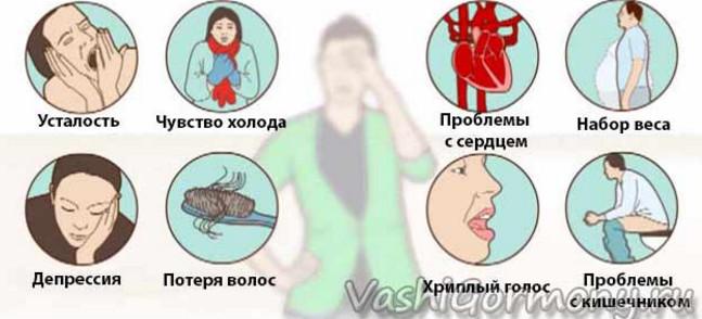симптомы дефицита гормонов